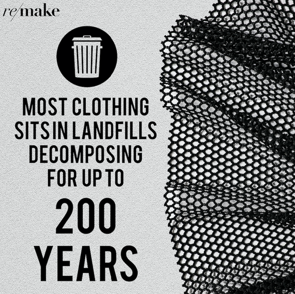 consequences of fast fashion